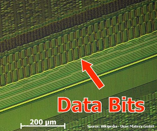 Platter surface under an electron microscope showing the magnetic recording of data